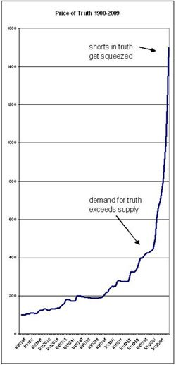 Chart of Truth