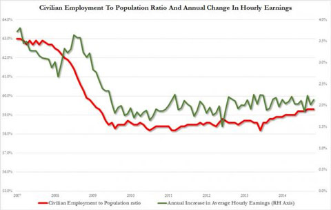 recessionconfirmed3