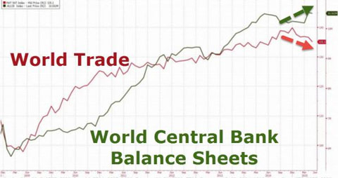 global-trade-3