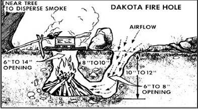 dakota-fire-hole